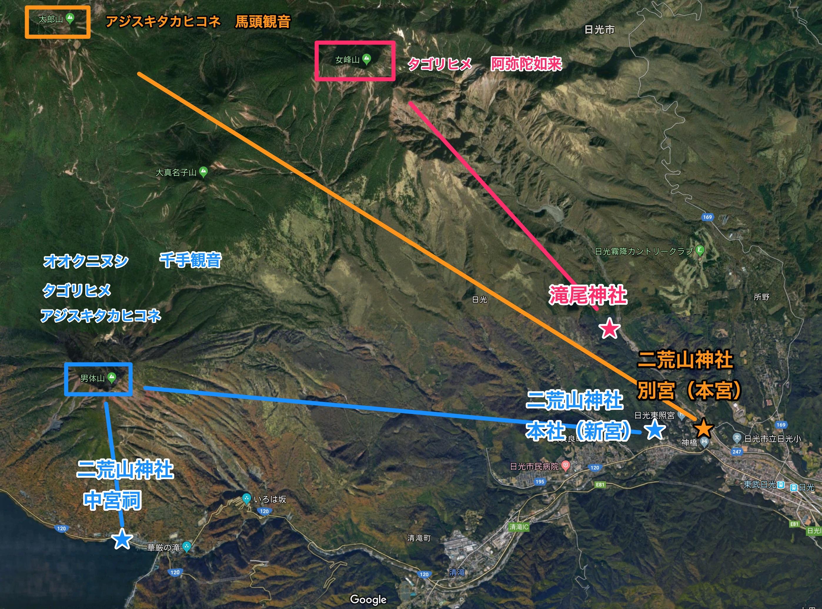 日光三山全体マップ